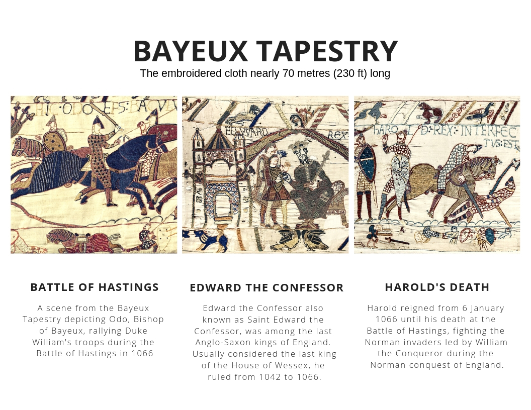 bayeux tapestry infographic